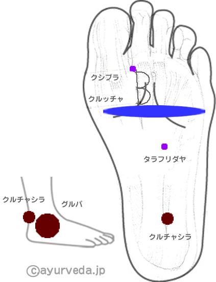 footmarma1